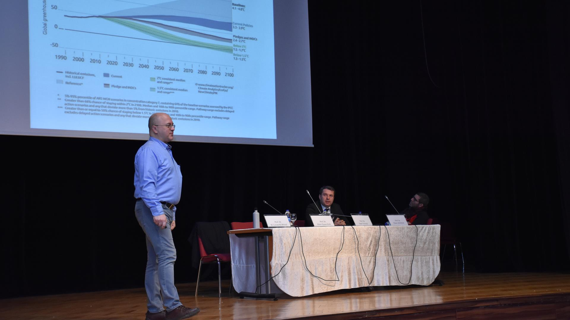 iklim-krizi-ve-iktisat-konferansı