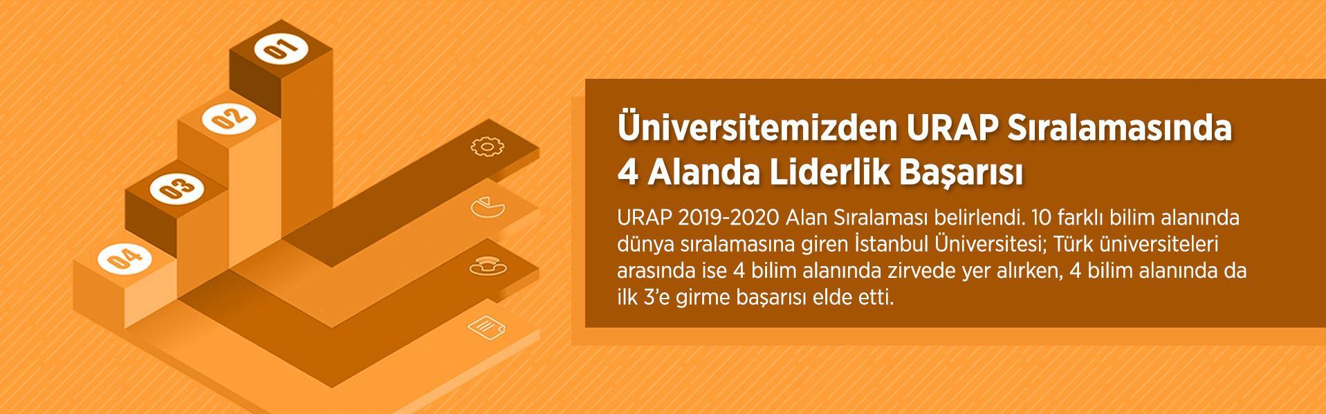 URAP Başarı Liderlik Akademik-Performans