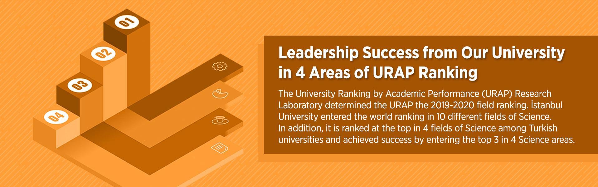 URAP ranking