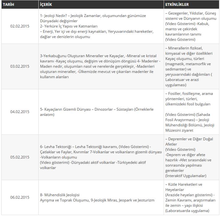 2014-10-08 10-07-58 Çocuklar için Jeoloji   İ.Ü. Çocuk Üniversitesi - Google Chrome