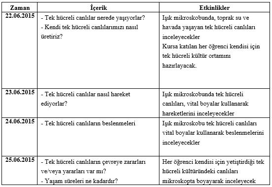 2015-04-29 10-14-37 Tek hücreli Canlılar ;Melike Erkan - Word