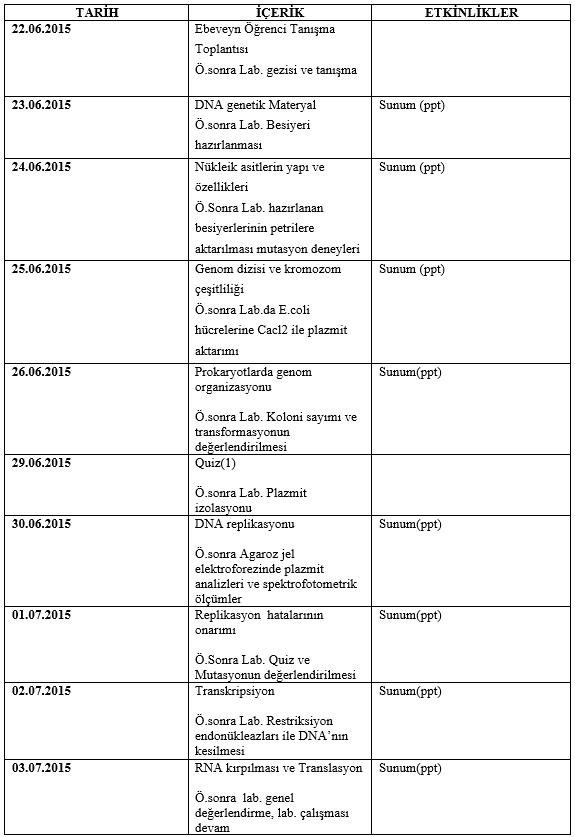 2015-04-29 10-29-10 Moleküler Genetik Bilimi - Word