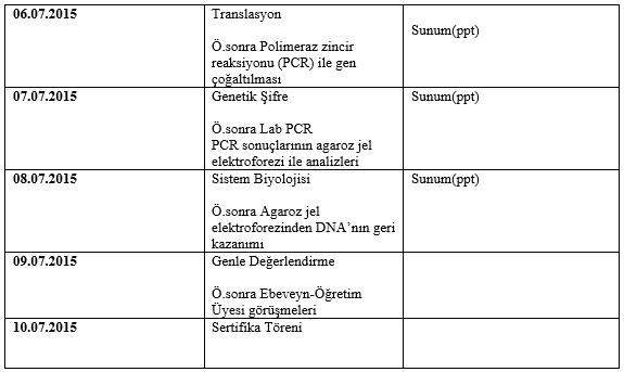 2015-04-29 10-29-28 Moleküler Genetik Bilimi - Word