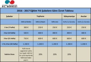 2016-2017-egitim-yili-subelere-gore-ucret-tablosu