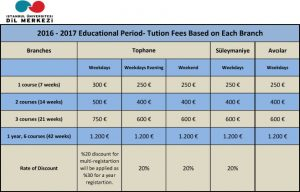 2016-2017-educational-period-fee-schedule-based-on-each-branch