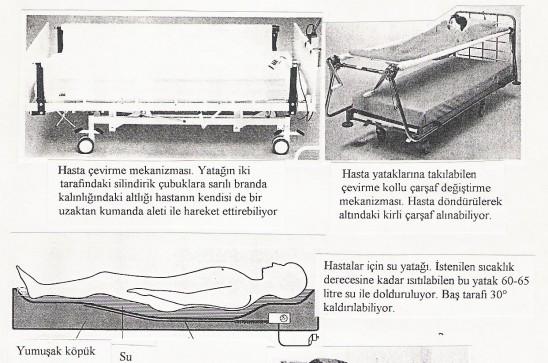 yatak 1