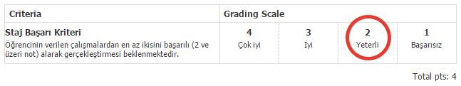 2015-07-06 19-52-40 Özel Haber Çalışması Schoology - Google Chrome