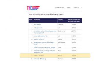 İstanbul Üniversitesi Endüstri Finansmanını Çeken Dünyanın En İyi Üniversiteleri Arasında